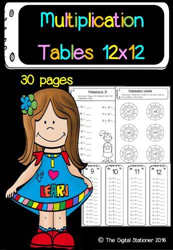 419538521519870577 on Multiplication Table