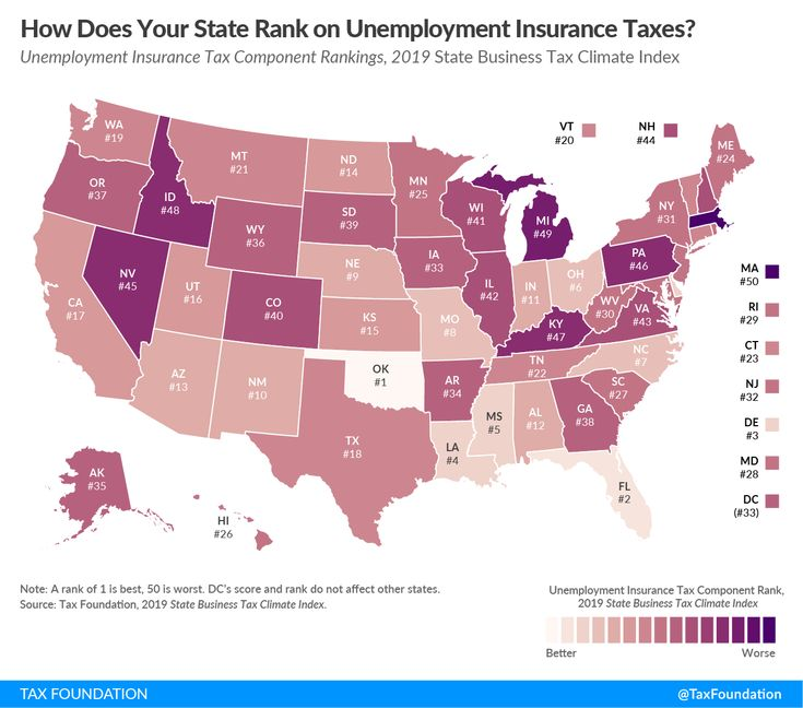 Ranking Unemployment Insurance Taxes on the 2019 State