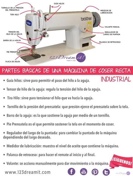99 best Maquina de Coser images on Pinterest | Sewing