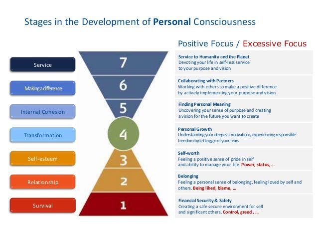 "significance personality development student Student development: ""the ways that a student grows, progresses, or increases [their] developmental capabilities as a result of enrollment in an institution of higher education"" ~ rodgers 1990."