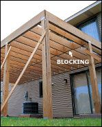 How to build a single-level raised deck? at The Home Depot