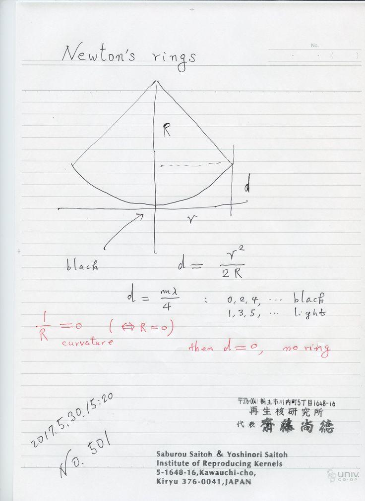 №501-891:  これは有名なニュ-トン 環の公式ですが ゼロ除算問題は、曲率がない場合、一致した場合ですから 当たり前になります。 曲率は正しい概念ですが、曲率半径は、 直線の場合、ゼロの方が良いですね。 The division by zero is uniquely and reasonably determined as 1/0=0/0=z/0=0 in the natural extensions of fractions. We have to change our basic ideas for our space and world   Division by Zero z/0 = 0 in Euclidean Spaces Hiroshi Michiwaki, Hiroshi Okumura and Saburou Saitoh International Journal of Mathematics and Computation Vol. 28(2017); Issue  1, 2017), 1 -16. …