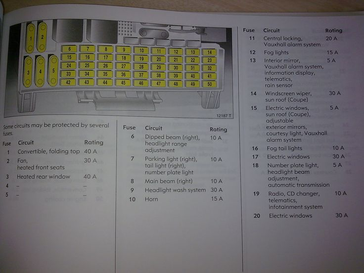 Zafira Wiring Diagram Home Opel Zafira Wiring Diagram Engine Diagram