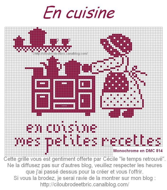 Les 82 meilleures images propos de cuisine pt de croix - Cuisine et croix roussien ...