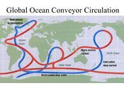 The Thor Project & thermohaline circulation freshening of ocean waters - Why is it essential to humanity? ..and the slow-down impacts of climate warming: http://www.youtube.com/watch?v=ovIvtKSQy9Y