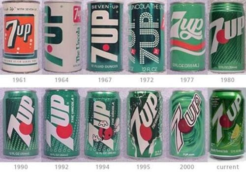 7UP Design History
