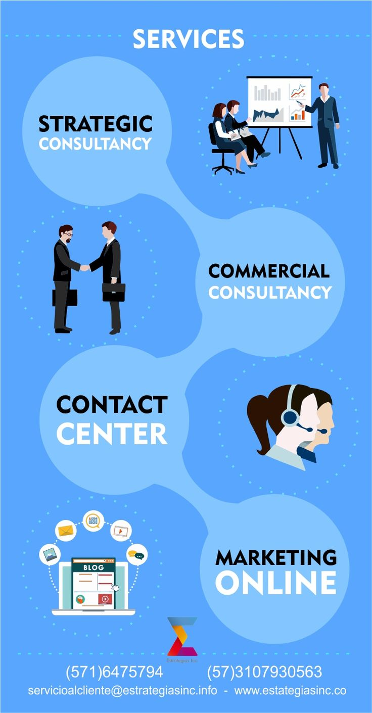 Marketing and Commercial strategy services