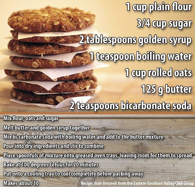 This classic ANZAC biscuit recipe  is courtesy of Joan Breznell from the Country Women's Association.