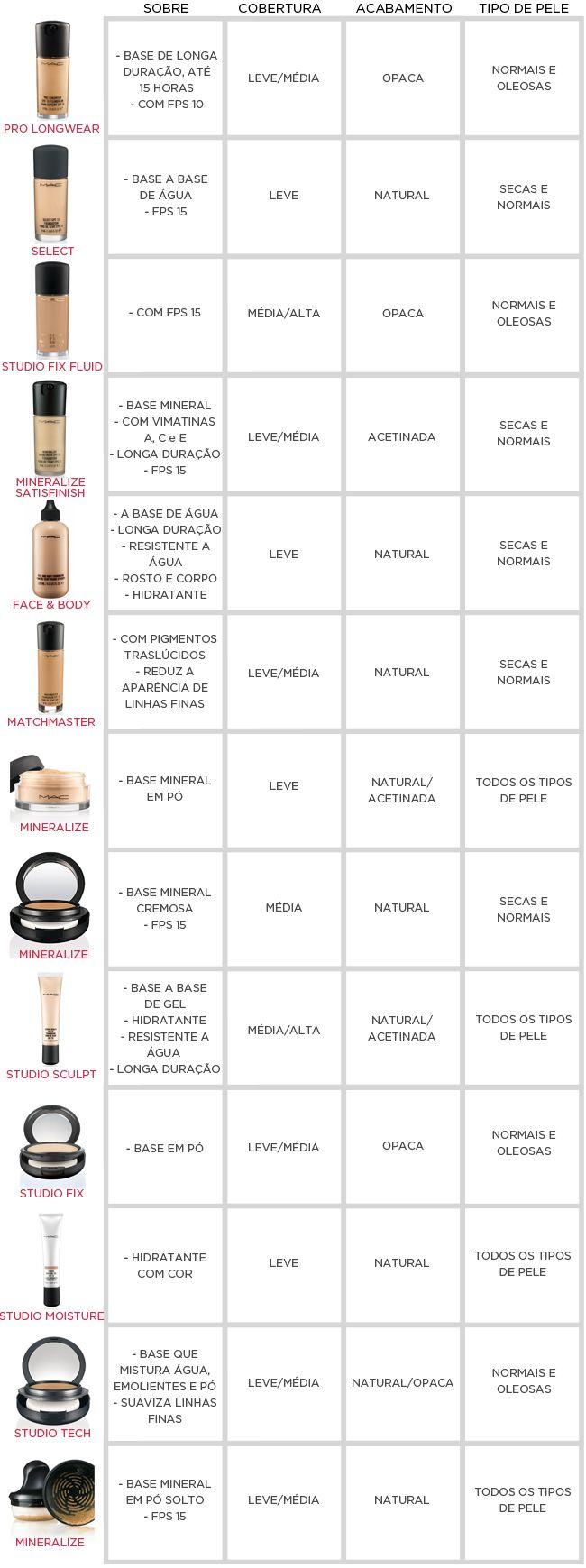 MAC makeup no.s