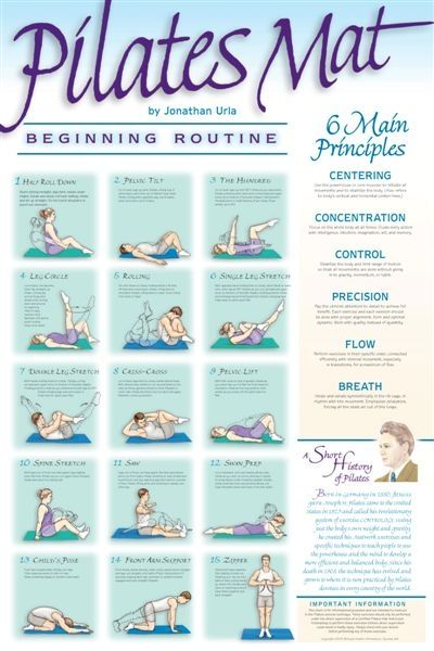 Pilates Poster - Beginning Mat Routine--for my clients