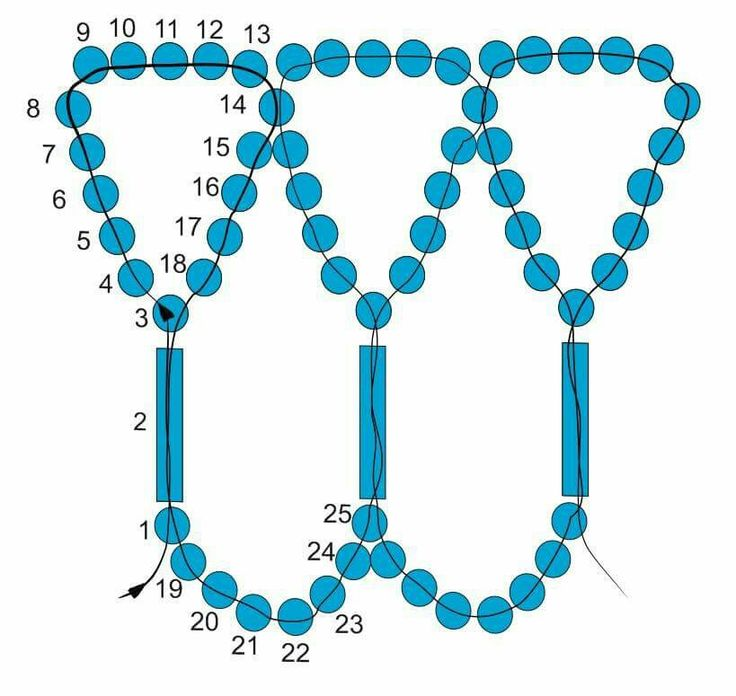 Beads necklace pattern