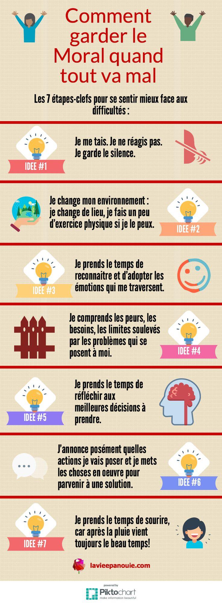 Comment garder le moral quand tout va mal, les 7 étapes-clefs pour garder le moral et l'énergie même face aux difficultés et aux problèmes