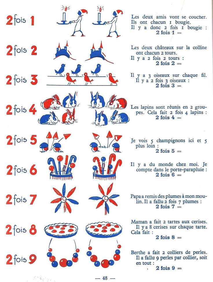 8 best imprimer les tables de multiplication images on - Les tables de multiplication en ligne ...