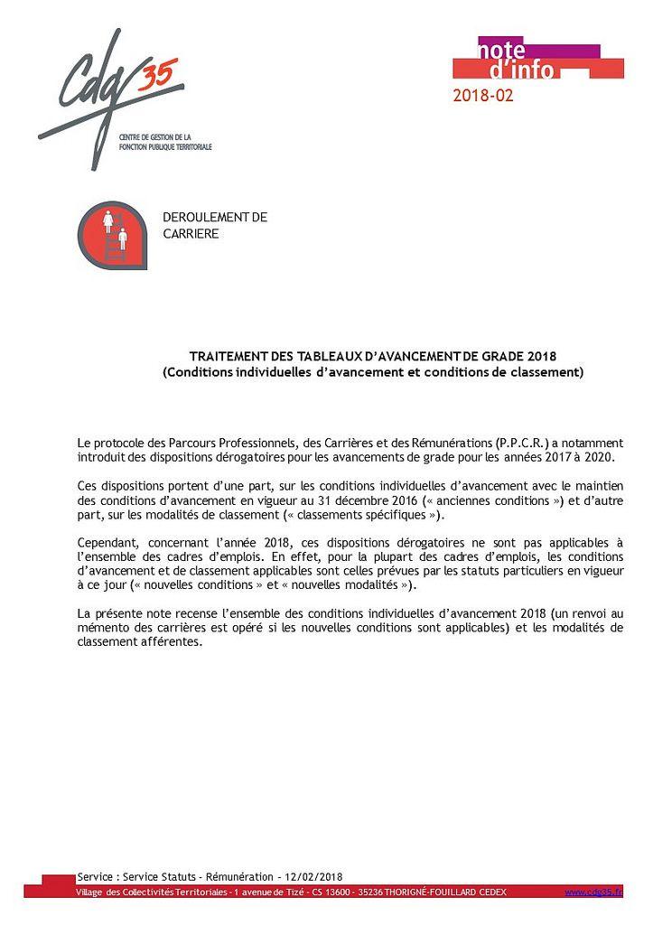 Tableau Avancements De Grade Fonction Publique Territoriale 2018