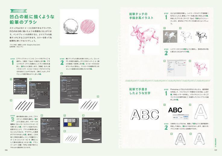 デザイン手法のひとつである「手描き風」をテーマとしたデザインのテクニック集。よく見かける味わいのある手描きのラフさ、質感などを活かしたデザイン案をPhotoshop、Illustratorで解説。完成例や素材データは付録DVD-ROMに収録。...