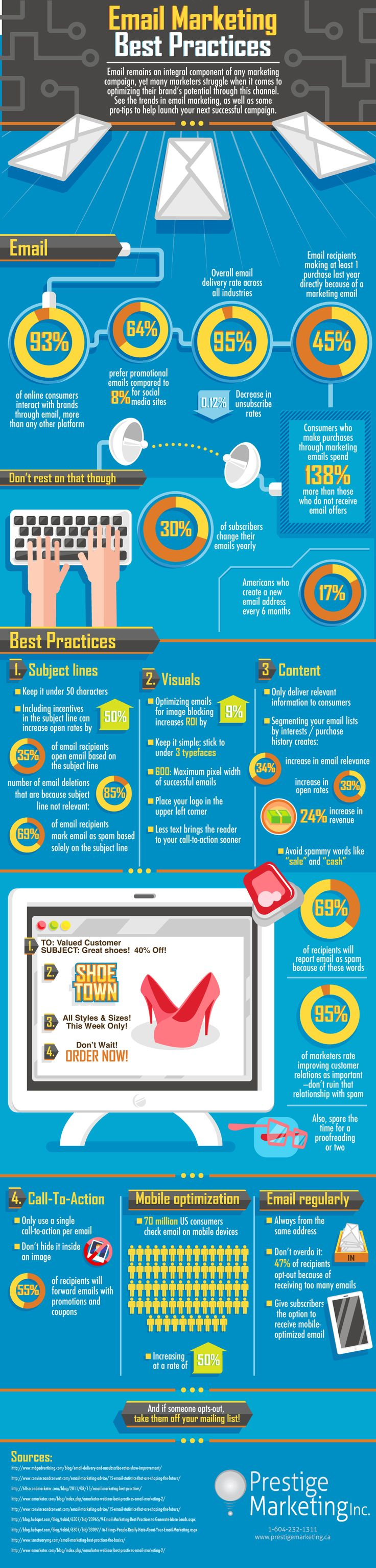 #Email #Marketing Best Practices - it's all in this #Infographic ! www.rnc-consulting.com