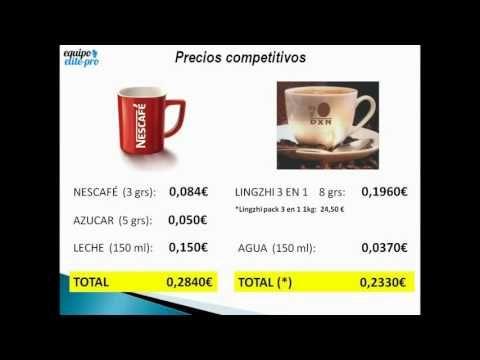 Presentación completa DXN