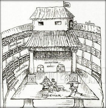 Elizabethan Theatre: Facts and Information