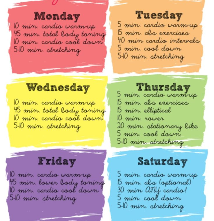 Monday to Saturday workout routine | Weekly workout plans ...