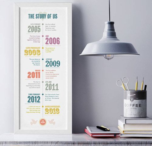 A pretty personalized print that highlights all the major milestones from your relationship. | 27 Amazing Products To Share With The One You Love