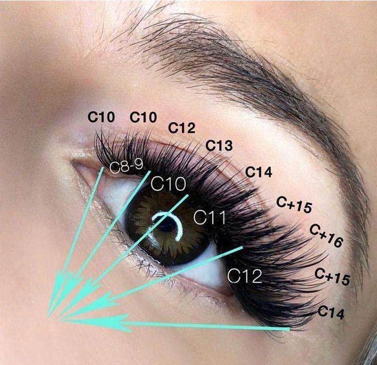 False eyelash extensions good eyelashes to buy