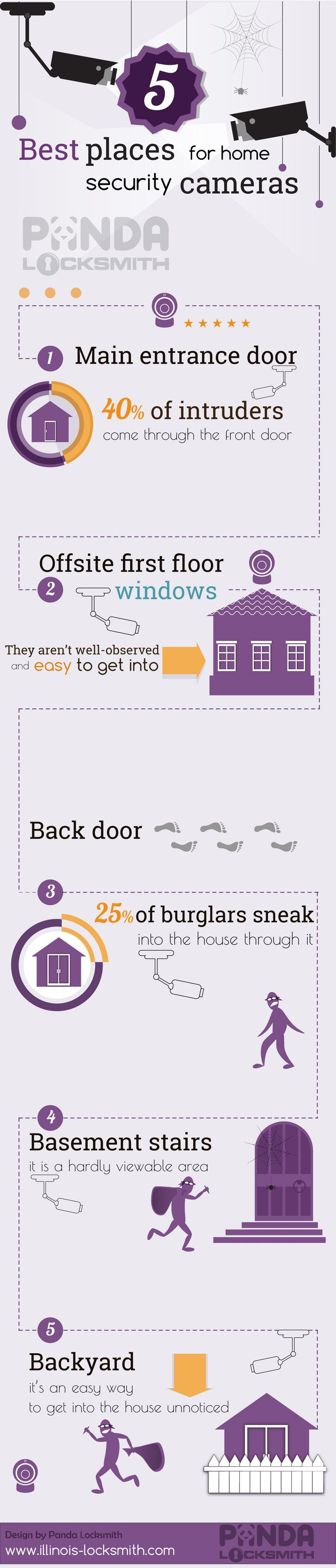 Thinking about installing a security camera? 5 best spots to do so!  http://www.illinois-locksmith.com/locksmith-infographics/5-best-places-for-home-security-cameras/