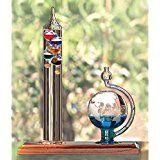Amazon.com : Zheng Mini Storm Glass of 17th Century Europe Weather Monitors Weather Forecast The Wood Base : Patio, Lawn & Garden