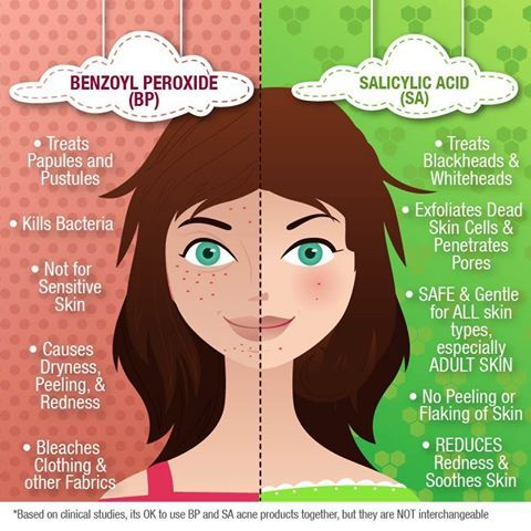 Benzoyl Peroxide vs Salicylic Acid - Find out which one is BETTER for treating ACNE #concealnothing