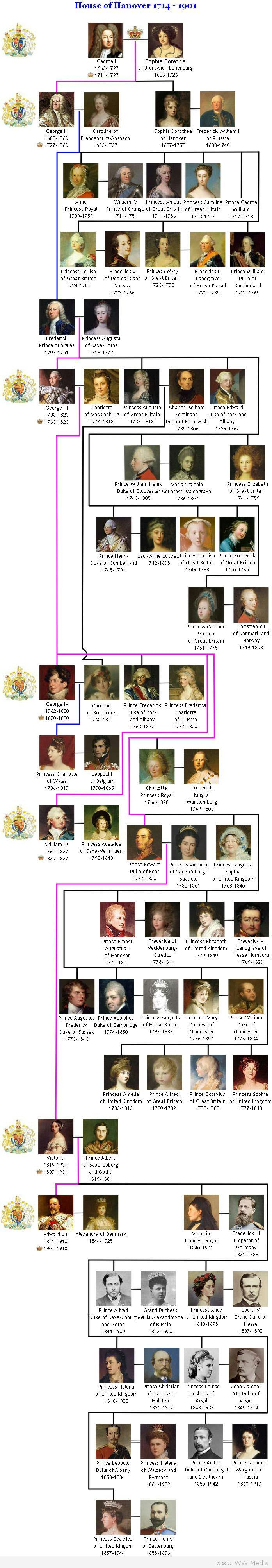House of Hanover family tree 1714-1901. http://www.pinterest.com/aurora771/european-history/