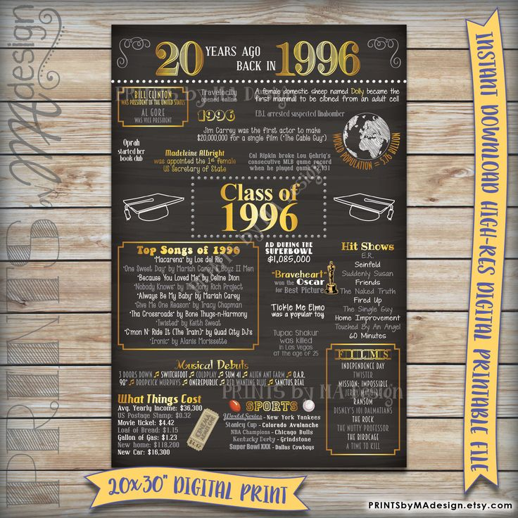 20th Reunion 1996 Instant Download Digital Printable Chalkboard Poster Sign, 20 Years Ago, Graduated in 1996 USA Events, 20th Reunion Decor by PRINTSbyMAdesign on Etsy https://www.etsy.com/listing/265864009/20th-reunion-1996-instant-download