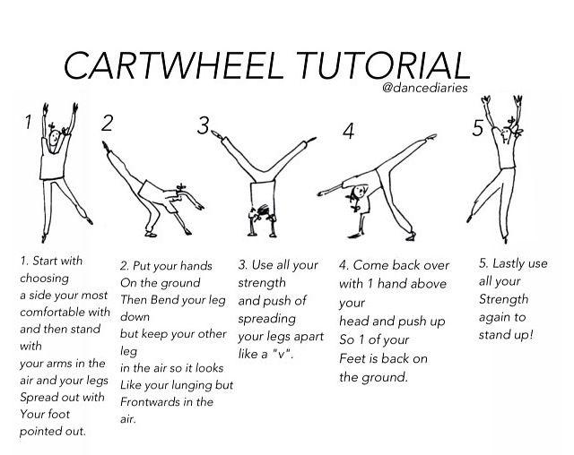 cartwheel tutorial   gymnastics drills   Pinterest   Tutorials