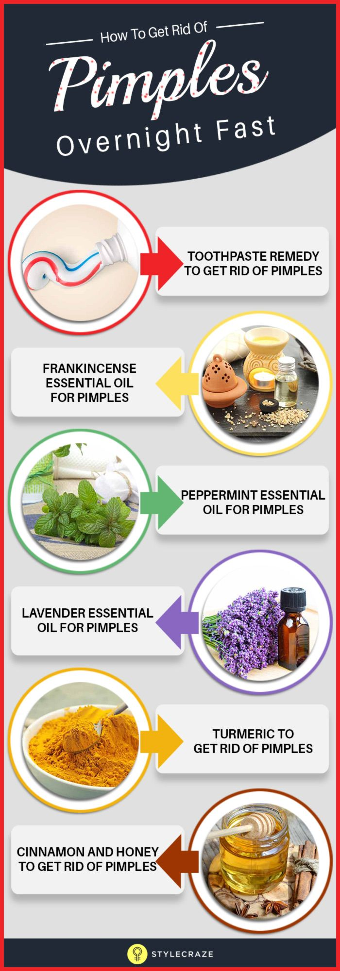 Are pimples robbing your peace? Well, that will not happen anymore. We bring to you an extensive list of the best natural remedies that can help you to get rid of pimples overnight. You will also get to know a few tips and tricks, the causes of pimples, their types, and everything else that you need to know about pimples.