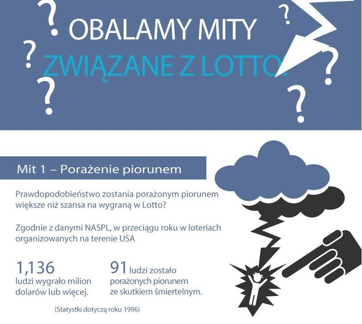 Istnieje wiele mitów związanych grą i wygranymi w Lotto. Mówi się, że w każdej plotce tkwi ziarno prawdy, czy tak jest również w tym przypadku Odwiedź Tutaj: http://multimultilotto.pl/obalamy-mity-dotyczace-lotto/