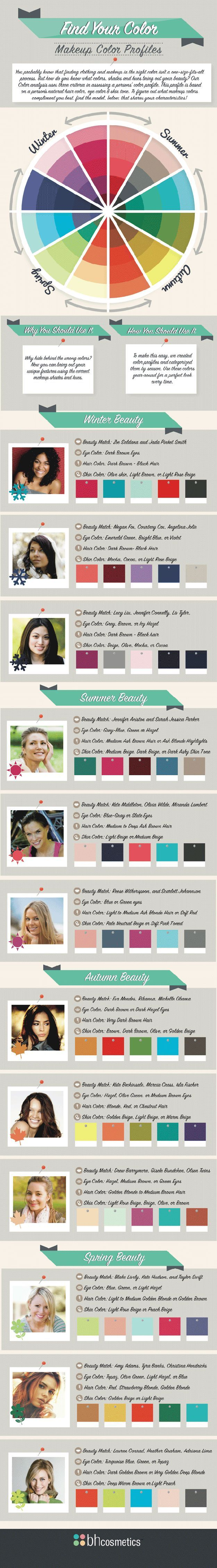Eyeshadow Color Combination: Makeup Color Wheel | Find Out The Perfect Makeup Color For Your Skin Tone - Makeup Tips And Tricks by Makeup Tutorials at  http://makeuptutorials.com/eyeshadow-color-combination-makeup-color-wheel/