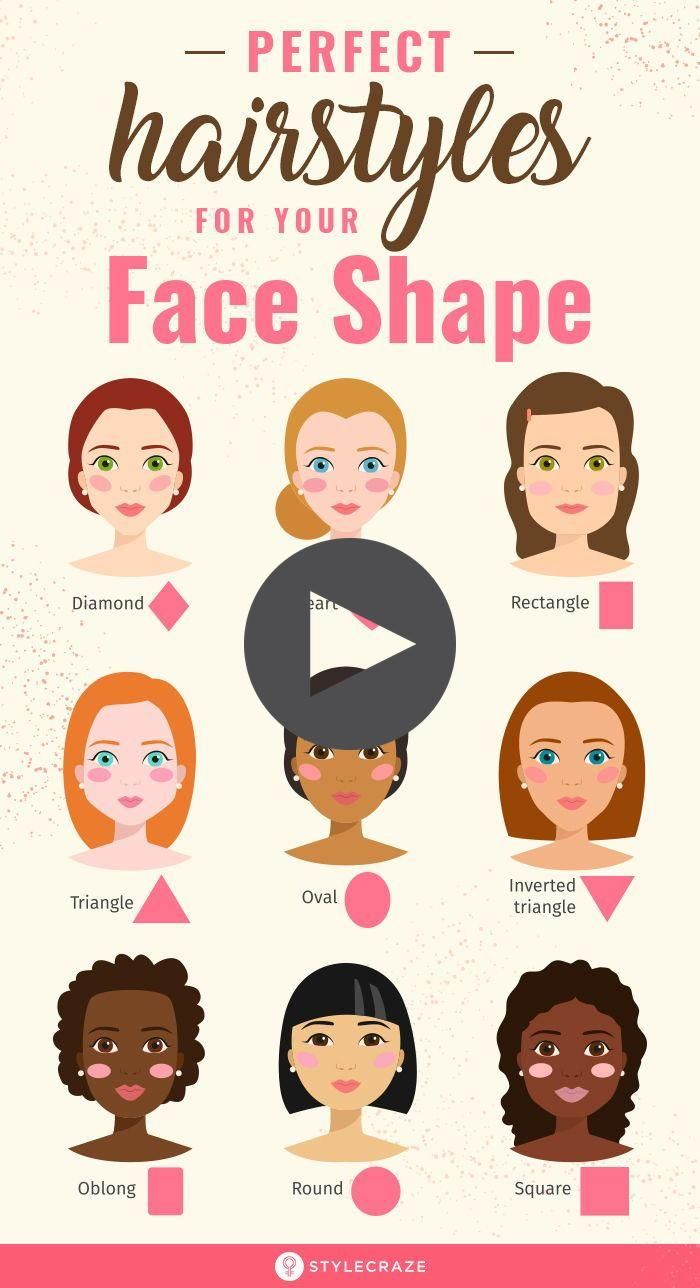 Hairstyles For All Face Shapes In 2020 Face Shape Hairstyles Beauty Tips For Hair Face Shapes