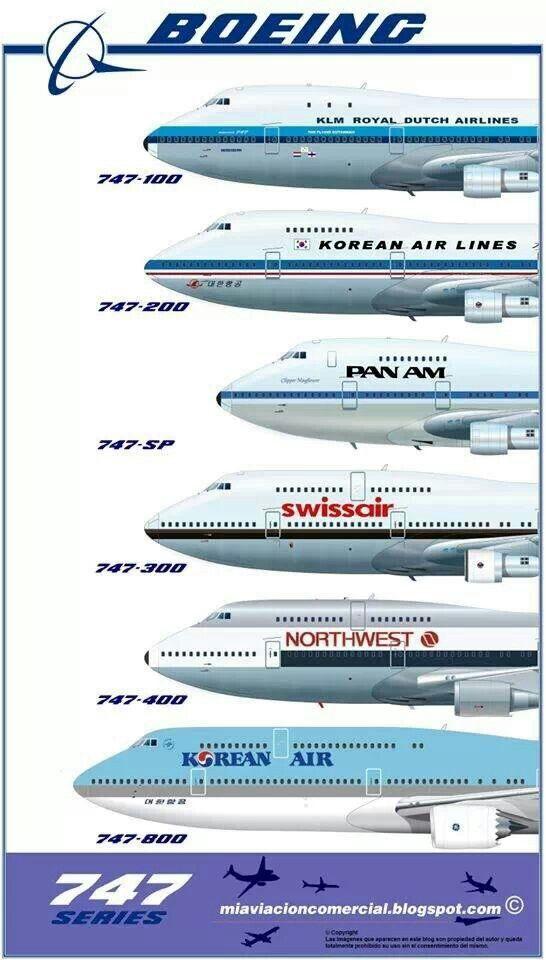 """Boeing 747 y sus diferentes versiones pintadas con los colores de algunos de sus maximos operadores. Un avion que se suponia tendria una vida solamente de 20 años ha superado todas las expectativas y aun hoy se sigue modernizando y sigue siendo vendido. Su doble piso en la parte delantera es todo un icono reconocible de la aviacion moderna, siendo llamado en muchas partes del mundo como la """"Reina de los Cielos""""."""