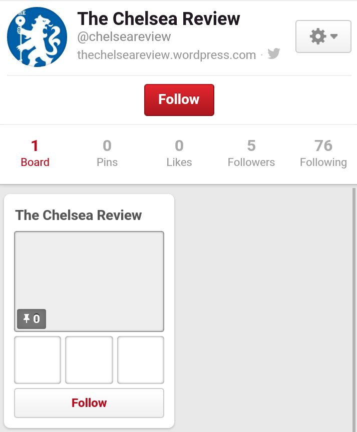 PINNER: The Chelsea Review / @chelseareview