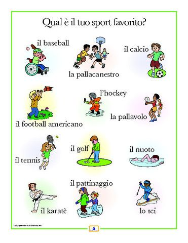 Italian Sports Poster - Italian, French and Spanish Language Teaching Posters…
