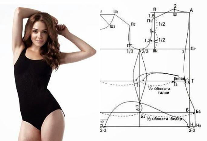 Moda y Costura Consejos: TRANSFORMACIÓN DE HECHO DE BAÑO