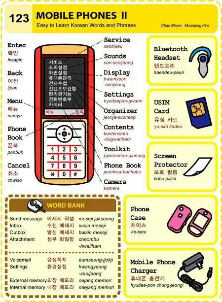 Mobile phone 2
