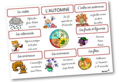AUTOMNE – French seasons posters. Affiches pour les 4 saisons