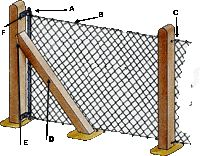 chain link fence | Chain Link Fencing