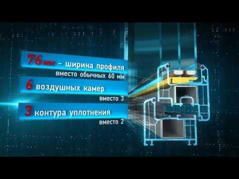 Пластиковые окна в Тольятти акции цена и рассрочка