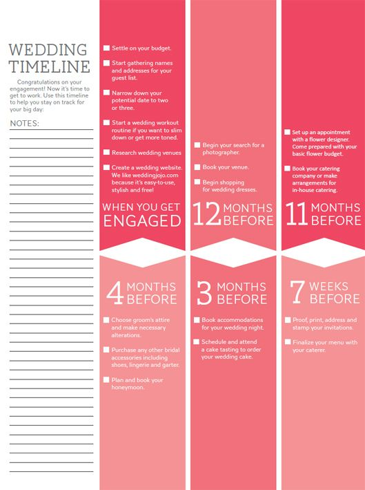 695 best Wedding~Planning images on Pinterest Event planning - planner contract template