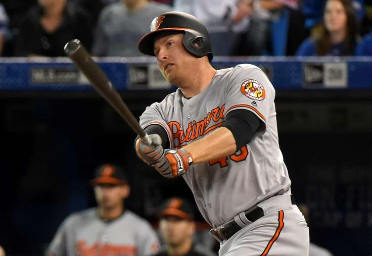 Power Rankings:      4. Baltimore Orioles (15-8)  -    Last Week: 3  -    One Not‐So‐Nice Thing: The slugger trio of Mark Trumbo, Chris Davis and Trey Mancini have only seven hits in their last 57 combined at‐  bats — a .122 average — with one homer ﴾Trumbo's﴿ and 21 strikeouts to only six walks.   -  MLB Power Rankings: A new team at the top, a new team at the bottom  -  May 1, 2017