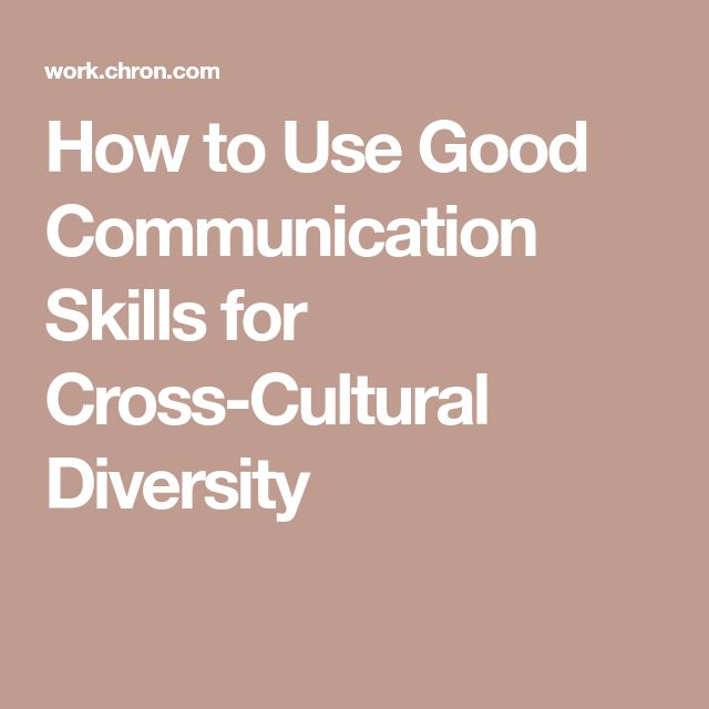 Best  Business Communication Skills Ideas On