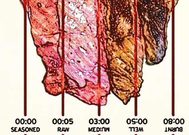 dusty dumbbells - Лайфхак по степени и времени прожарки стейка