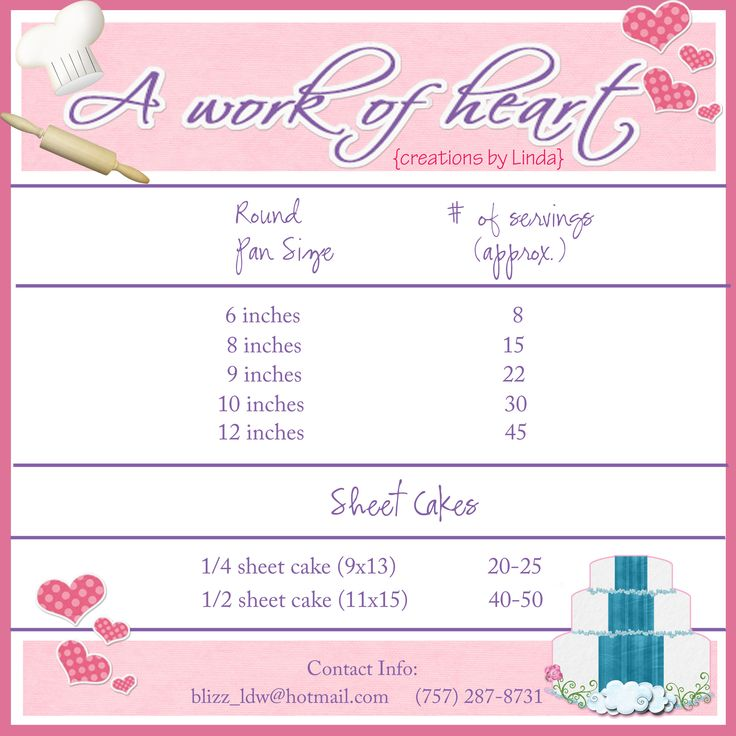 Cake Chart And Sizes Servings