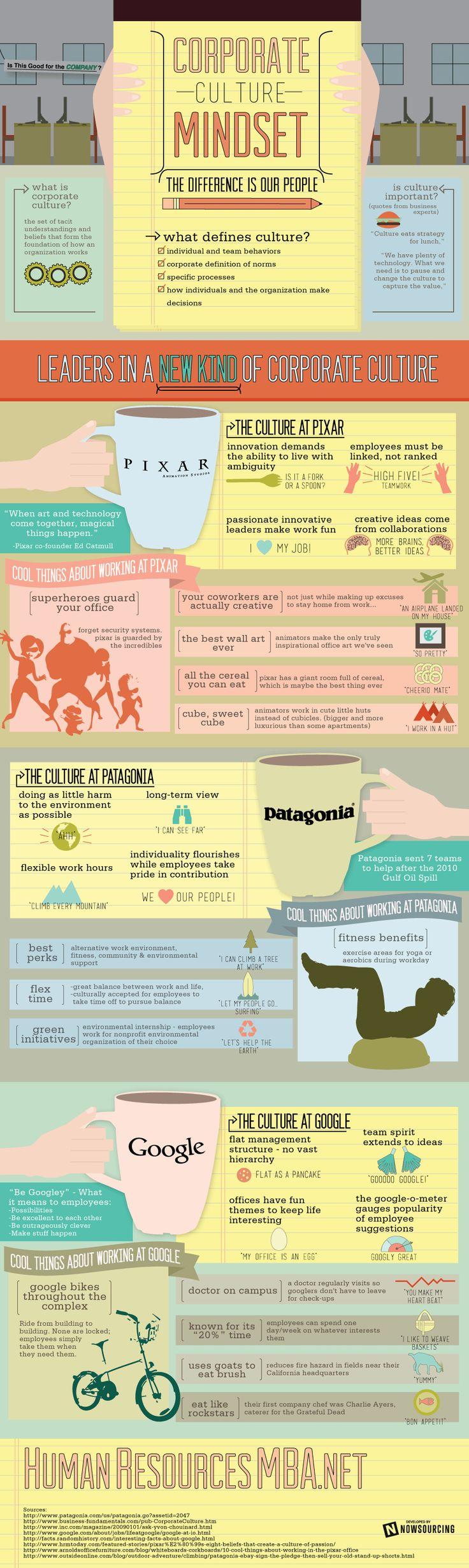 Distintos tipos de culturas corporativas #infografia #infographic | TICs y Formación