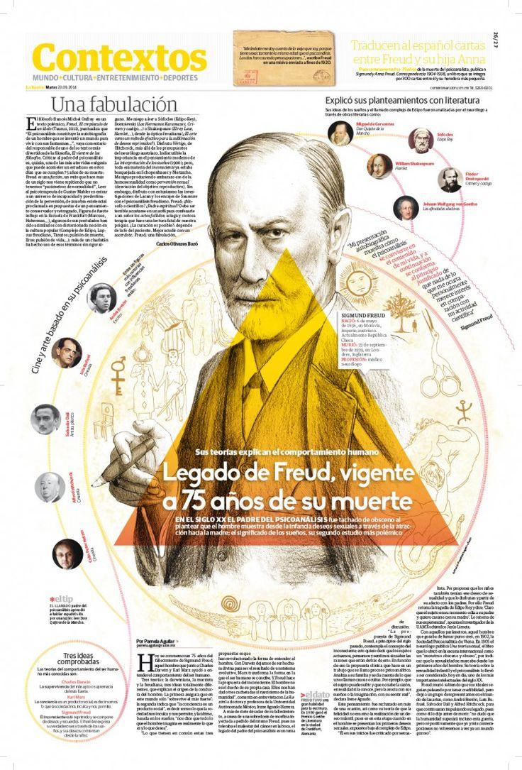 Freud's legacy